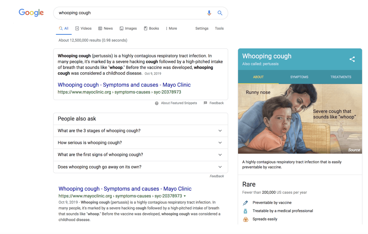 Google Knowledge Panel - Health